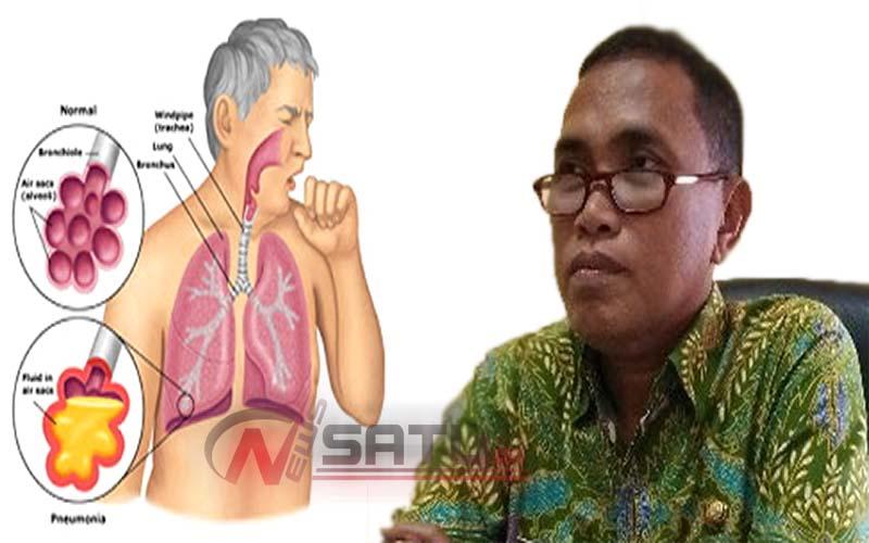 Ribuan Warga Sumenep Terserang TBC