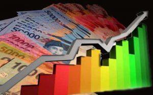 Dilema Sistem Perekonomian Indonesia